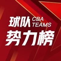 CBA球队势力榜