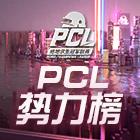 2020PCL战队势力榜